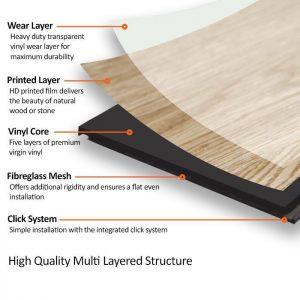 Semtema 5 mm Click System LVT 169x1210mm - £17.10 m2